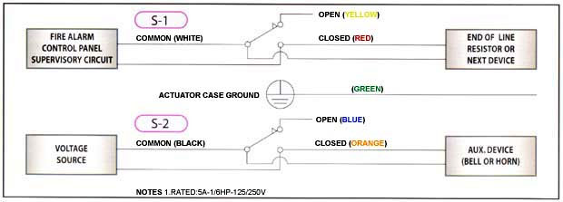 wiringdia new nni inc, fire protection butterfly valves tamper and flow switch wiring diagrams at n-0.co